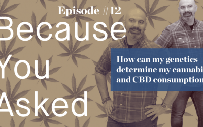 Genetics, Cannabis, and CBD Consumption